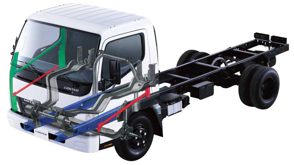 Công nghệ fuso rise thanh gia cường lực trên xe tải nhẹ thaco fuso canter 4.99
