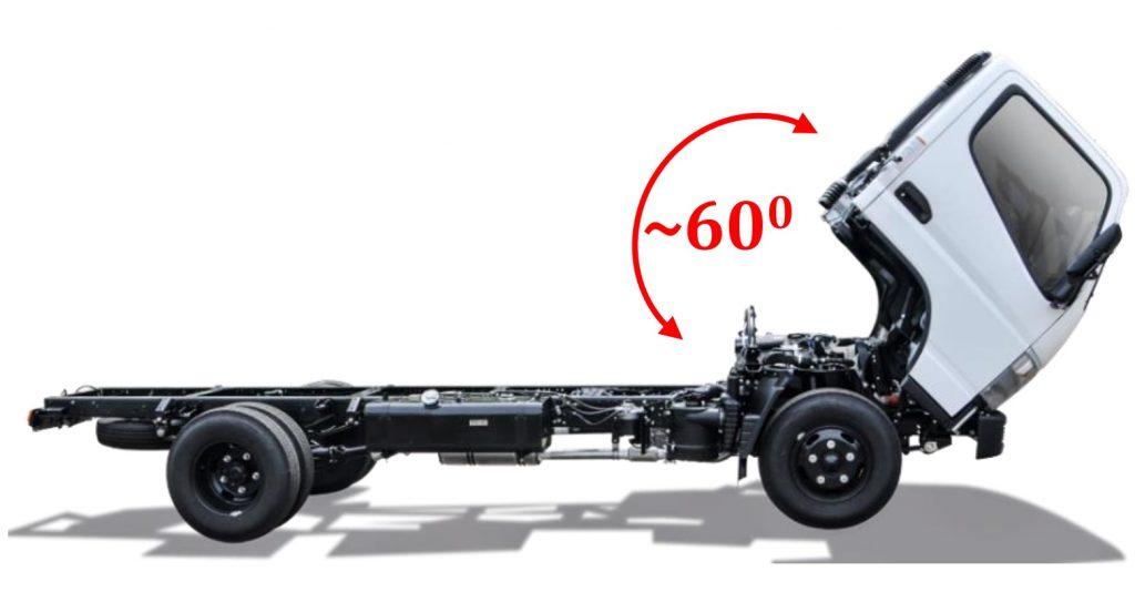 góc lật cabin xe tải nhẹ thaco fuso canter 4.99